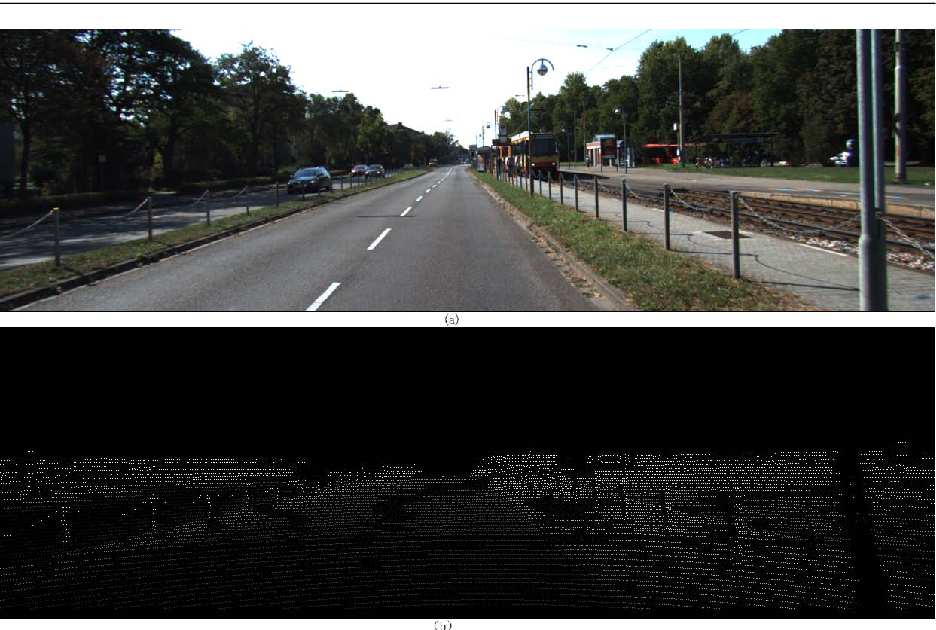 Figure 3 for Deep Representation Learning for Road Detection through Siamese Network