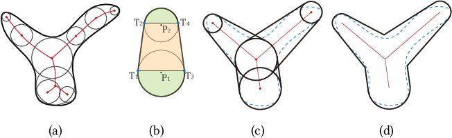 Figure 4 for Efficient Reciprocal Collision Avoidance between Heterogeneous Agents Using CTMAT
