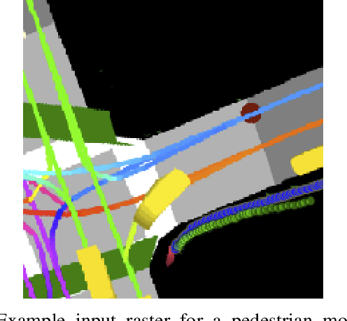Figure 1 for Predicting Motion of Vulnerable Road Users using High-Definition Maps and Efficient ConvNets
