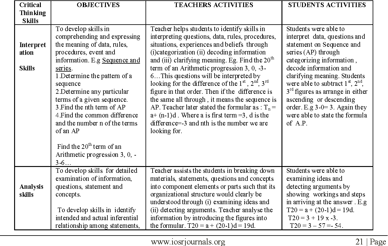 what is volunteering essay structure writing