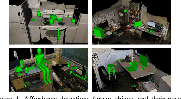Figure 1 for Egocentric affordance detection with the one-shot geometry-driven Interaction Tensor