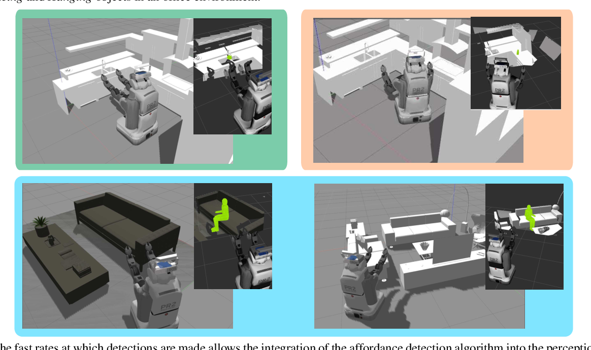 Figure 4 for Egocentric affordance detection with the one-shot geometry-driven Interaction Tensor