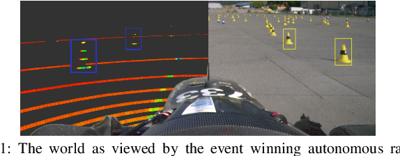 Figure 1 for Redundant Perception and State Estimation for Reliable Autonomous Racing
