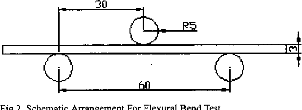 Figure 2 from Insulation system test for the KSTAR central solenoid