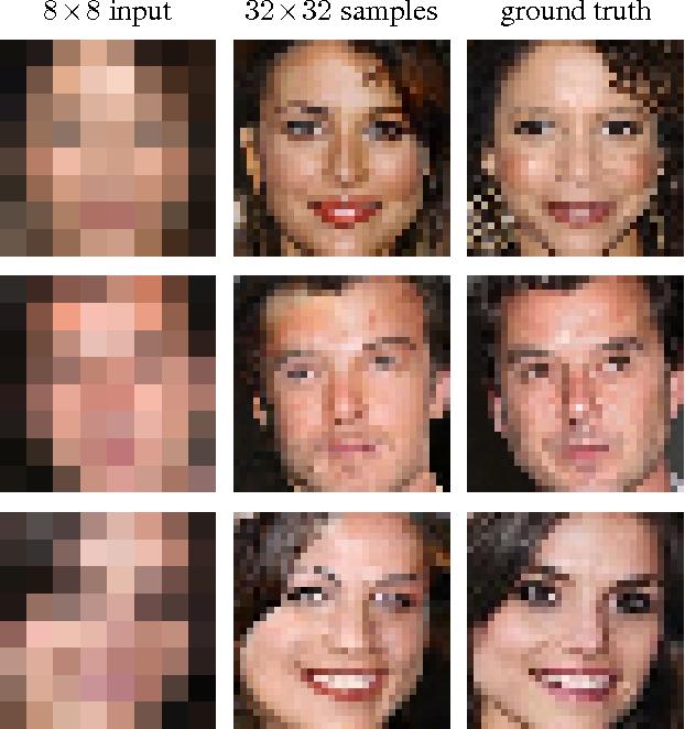 Figure 1 for Pixel Recursive Super Resolution