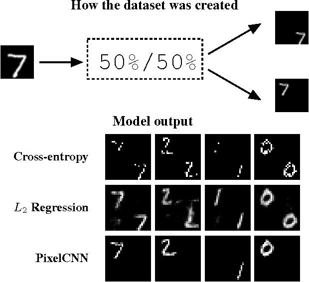 Figure 3 for Pixel Recursive Super Resolution