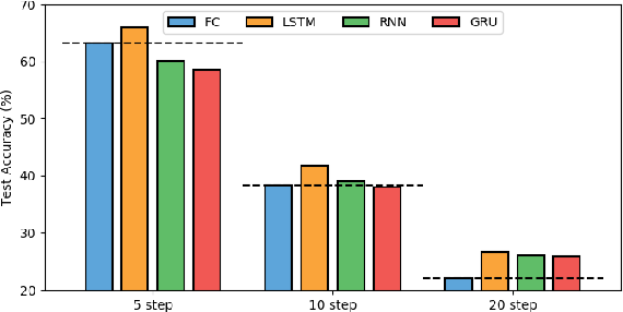 Figure 4 for Human Action Forecasting by Learning Task Grammars