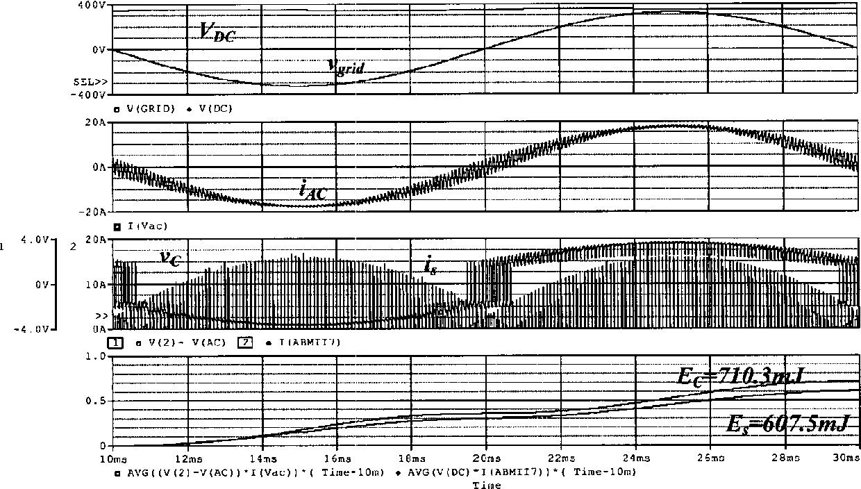 Modeling Inverter Losses For Circuit Simulation Semantic Scholar Circuitsimulation Figure 5