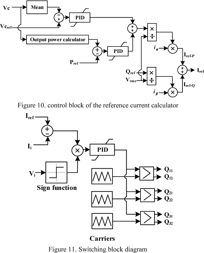 Interleaved boost converter with reactive power control and harmonic ...