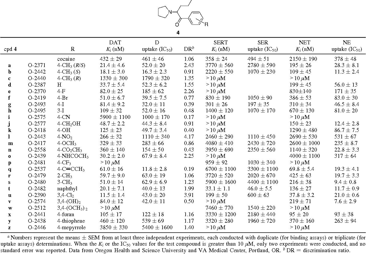 1-(4-Methylphenyl)-2-pyrrolidin-1-yl-pentan-1-one (Pyrovalerone