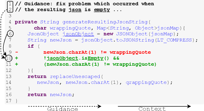 Figure 3 for On Multi-Modal Learning of Editing Source Code