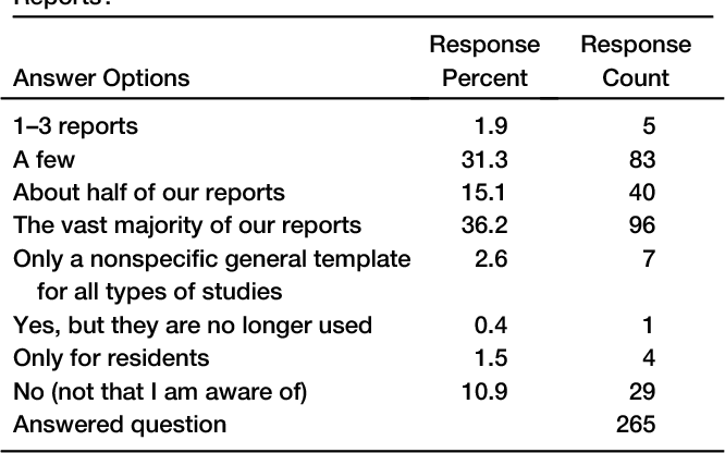 state reports template