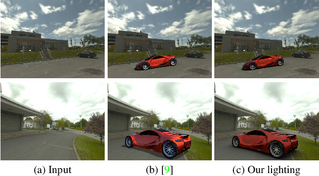 Figure 1 for All-Weather Deep Outdoor Lighting Estimation