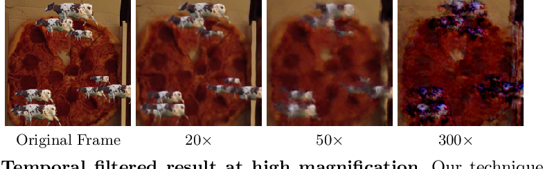 Figure 4 for Learning-based Video Motion Magnification