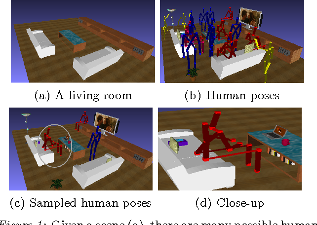 Figure 1 for Learning Object Arrangements in 3D Scenes using Human Context