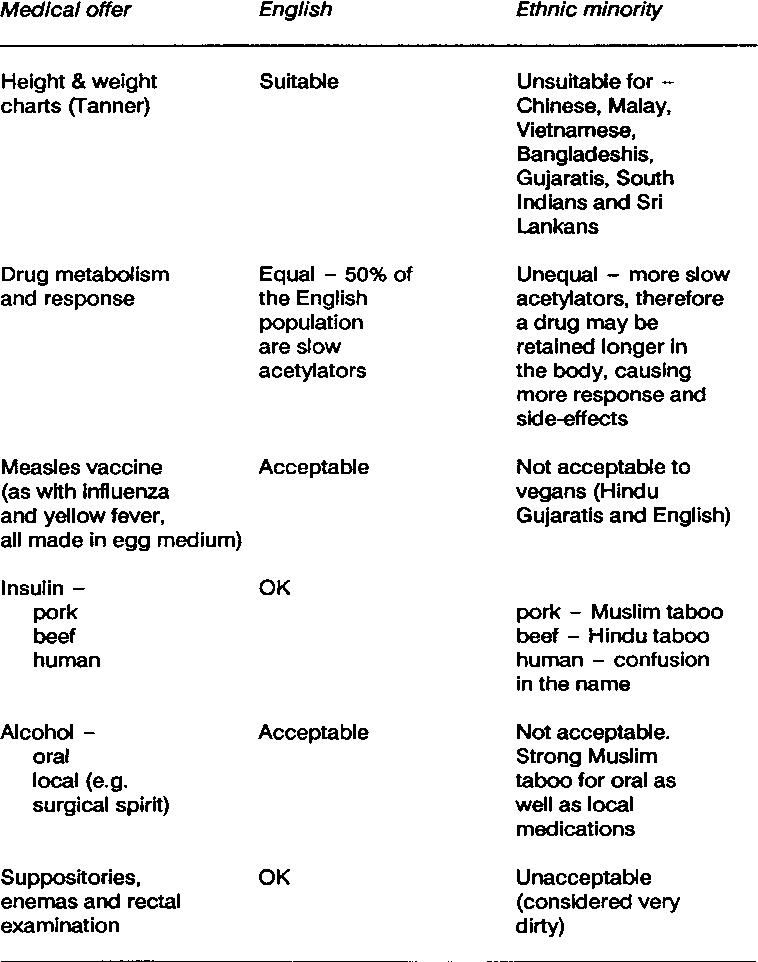 Transcultural Medicine - Semantic Scholar