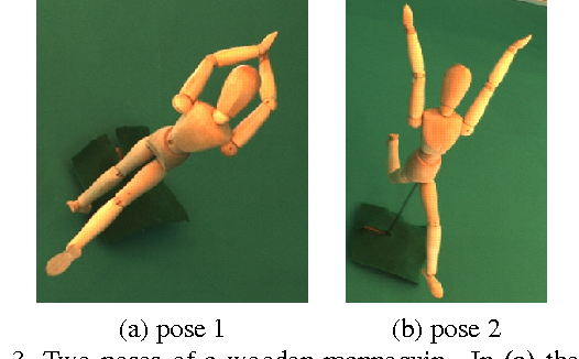 Figure 4 for Articulated Shape Matching Using Laplacian Eigenfunctions and Unsupervised Point Registration