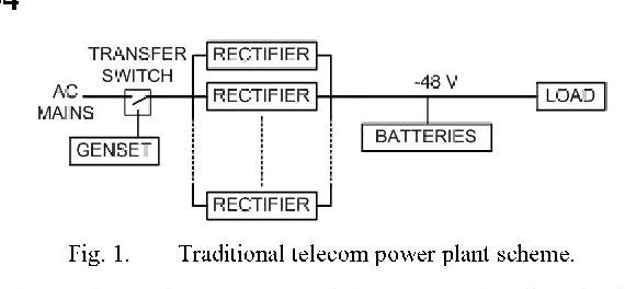 telecom power plant diagram wiring diagram data schema Generator Diagram telecom power plant diagram all wiring diagram sewage plant diagram ai2 s2 public s3 amazonaws com