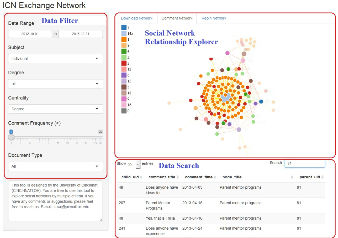 PDF] Developing an Interactive Social Network Analysis Tool to