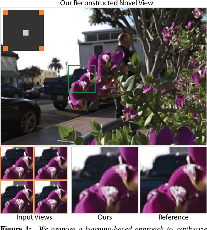 Figure 1 for Learning-Based View Synthesis for Light Field Cameras