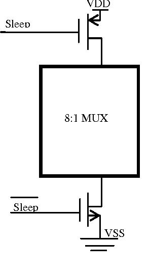 fig 4: power gating 8:1 mux