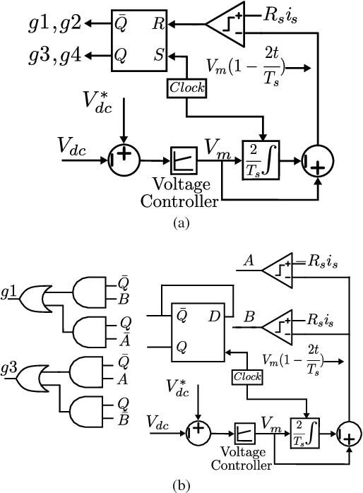 Inductive Drop Compensation In One Cycle Controlled Ac Dc Active