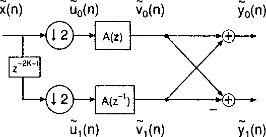 Fig. 5. All-pass-based filter banks.