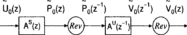 Fig. 7. Cascade of all-pass filters.