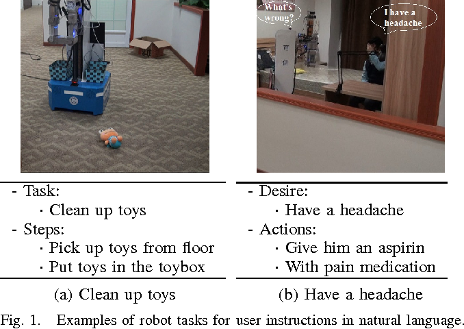 Figure 1 for Understanding User Instructions by Utilizing Open Knowledge for Service Robots