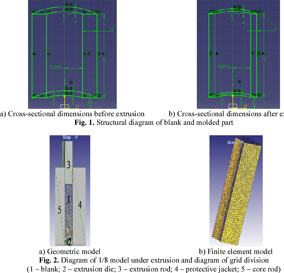 Figure 2 from Numerical simulation and experimental research