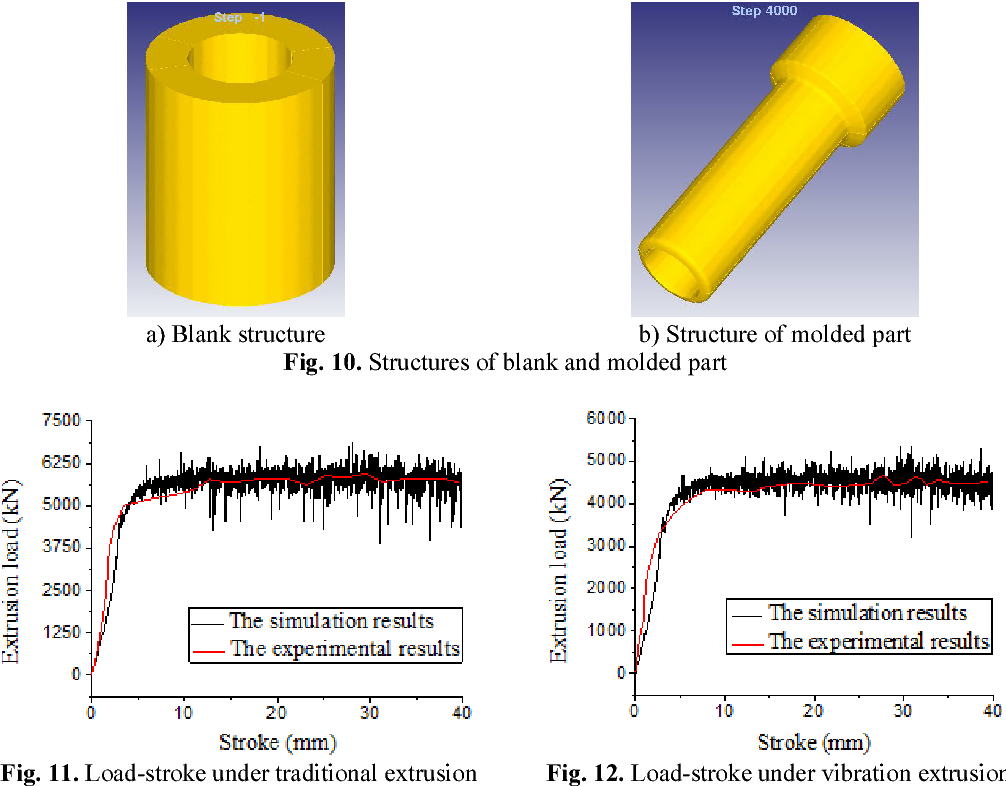 Figure 11 from Numerical simulation and experimental research of