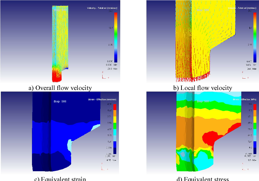 Figure 14 from Numerical simulation and experimental
