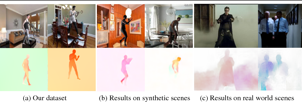 Figure 1 for Learning Human Optical Flow