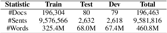 Figure 1 for BlonD: An Automatic Evaluation Metric for Document-level MachineTranslation