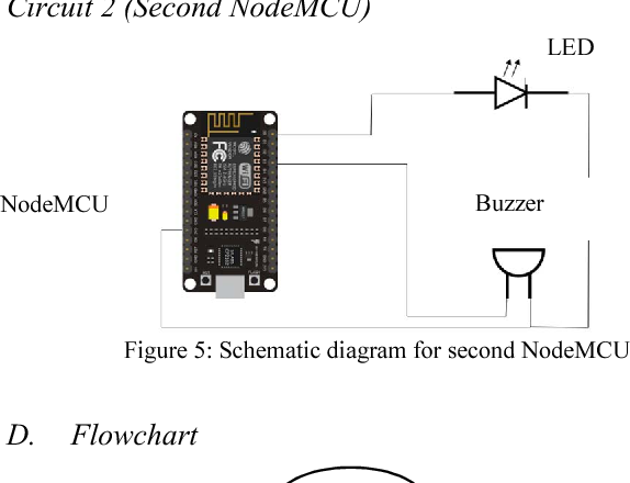 Figure 5 from The development of smart flood monitoring system using