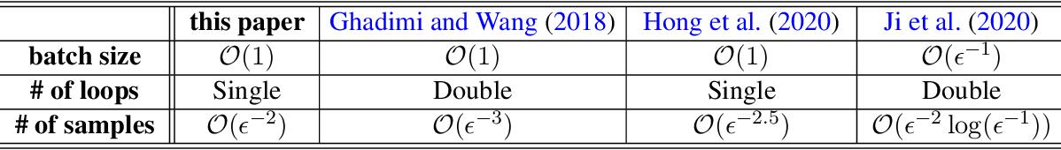 Figure 1 for A Single-Timescale Stochastic Bilevel Optimization Method