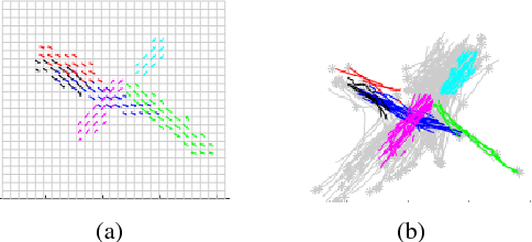 Figure 2 for A Transferable Pedestrian Motion Prediction Model for Intersections with Different Geometries