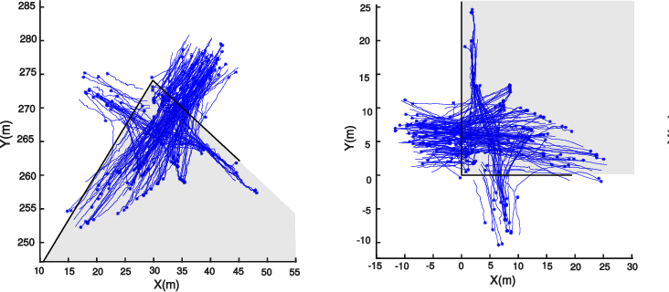 Figure 4 for A Transferable Pedestrian Motion Prediction Model for Intersections with Different Geometries