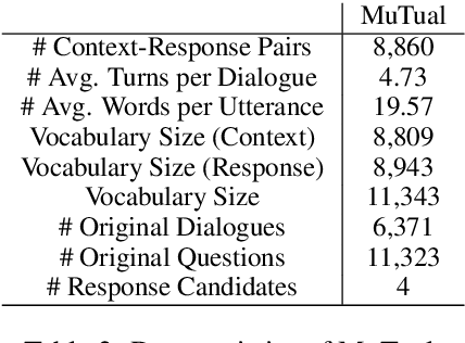 Figure 4 for MuTual: A Dataset for Multi-Turn Dialogue Reasoning