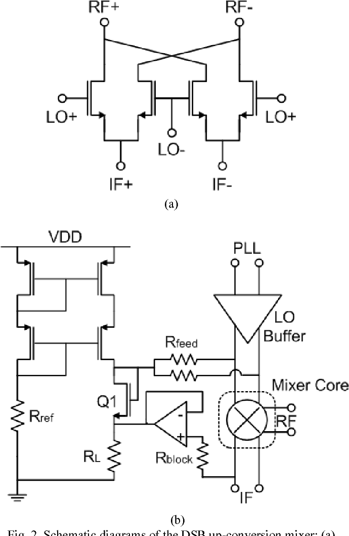 Cmos Up Conversion Mixer With Adaptive Bias Circuit For Uhf Rfid