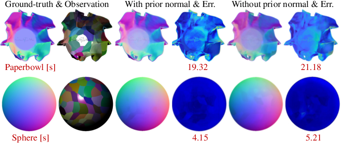 Figure 4 for Incorporating Lambertian Priors into Surface Normals Measurement