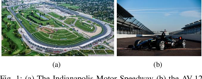 Figure 1 for Autonomous Head-to-Head Racing in the Indy Autonomous Challenge Simulation Race
