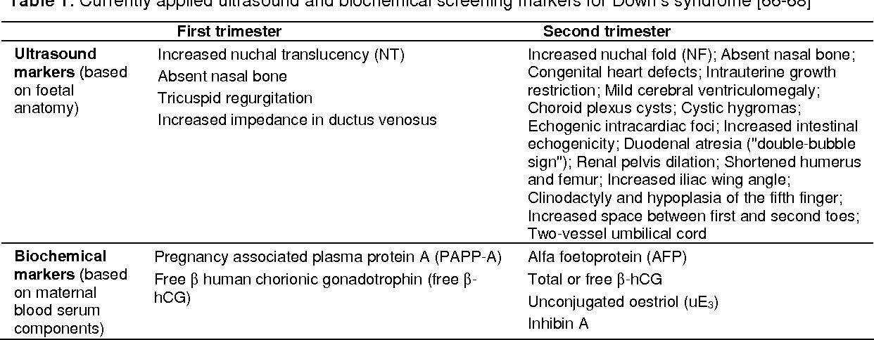 Ethical Issues Of Prenatal Screening For Down S Syndrome