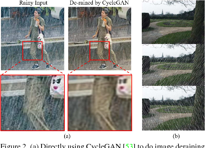 Figure 3 for Unsupervised Single Image Deraining with Self-supervised Constraints