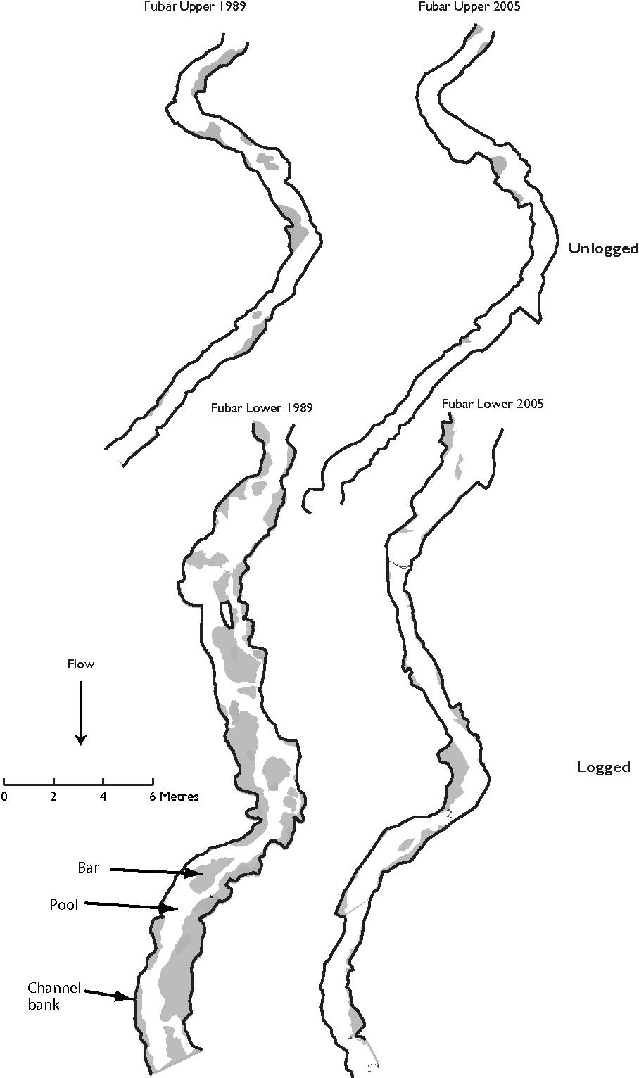figure 10.26
