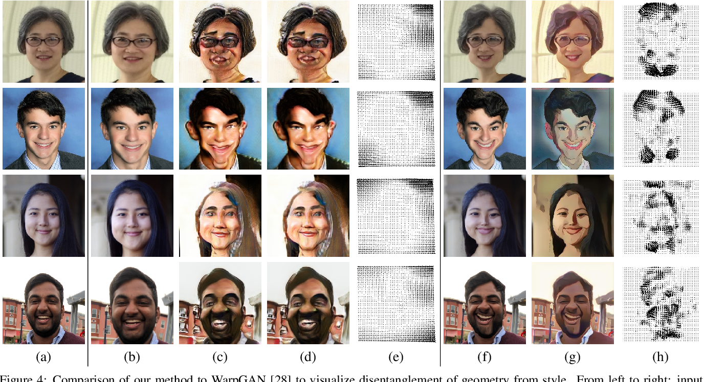 Figure 4 for AutoToon: Automatic Geometric Warping for Face Cartoon Generation