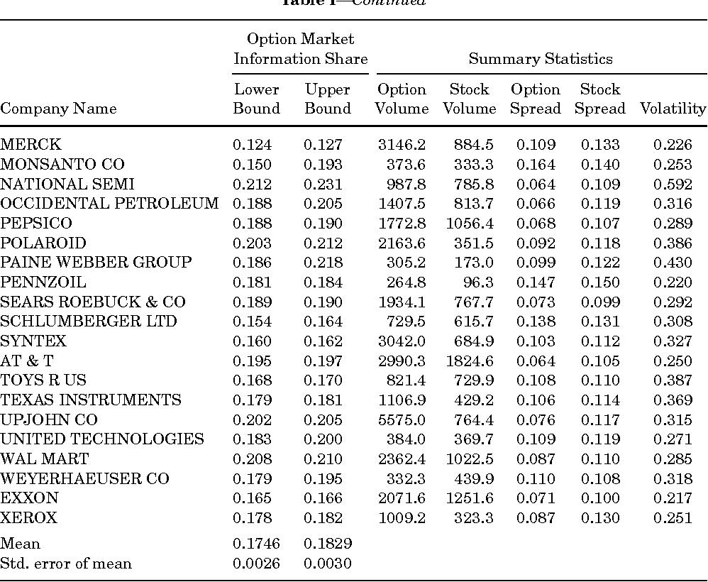 Dow jones index futures trading hours