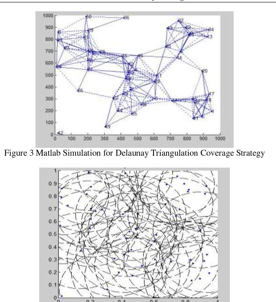 PDF] Constrained Delaunay Triangulation for Wireless Sensor
