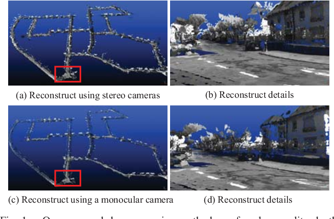 Figure 1 for Real-time Scalable Dense Surfel Mapping