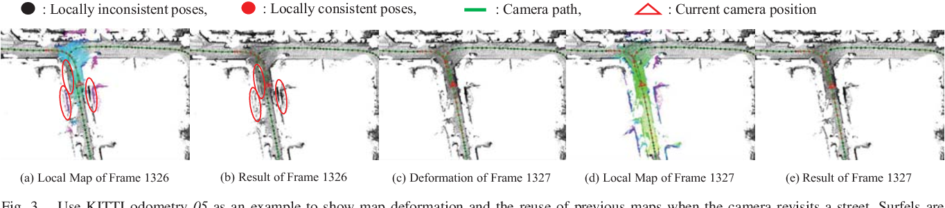 Figure 3 for Real-time Scalable Dense Surfel Mapping
